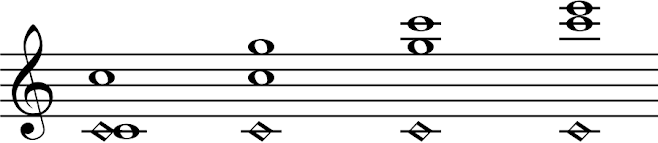 Flute multiple notes